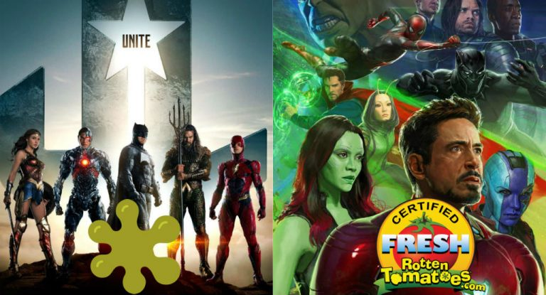 Rotten Tomatoes – zašto DC ne može dobiti ocijene poput Marvela