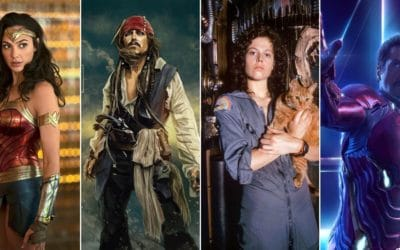 Kviz – Koji si Filmski lik?