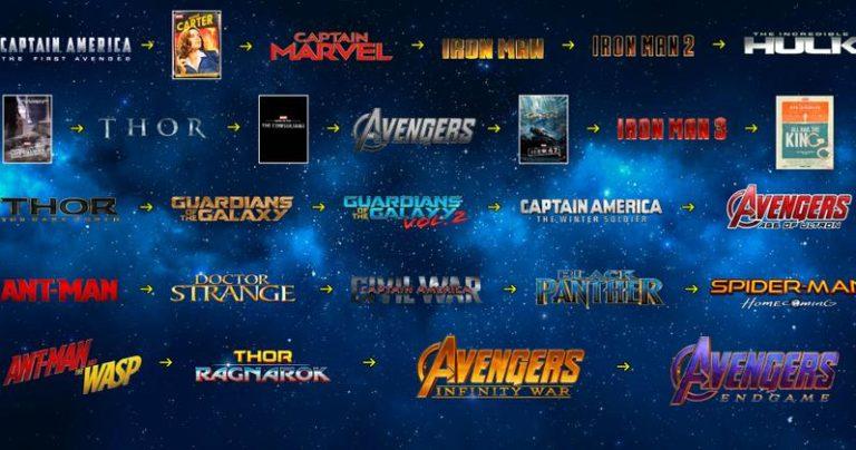 Marvelov superfan stavio svaku MCU scenu u kronološki poredak